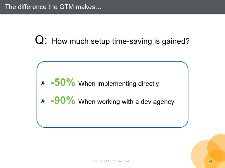 GTM time saving